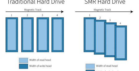 SMR (Shingled Magnetic Recording) Hard Drive vs Traditional Hard Drive