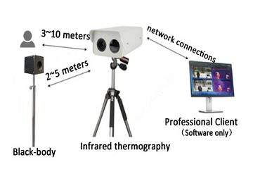 Uniview TIC600 Automatic thermal temperature screening system
